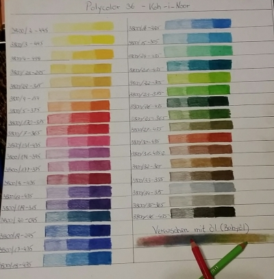 KOH-I-NOOR Polycolor Review-Test - Farbtabelle